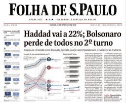 Eleitor de Bolsonaro SOLTA O VERBO contra escritora da Folha de SP sobre pesquisa MENTIROSA